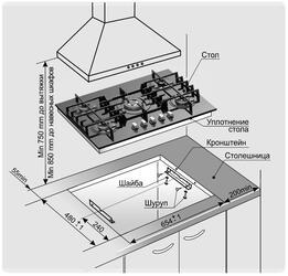 Газовая варочная поверхность Gefest СН 2340