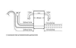 Встраиваемая посудомоечная машина Bosch SPV40E00RU