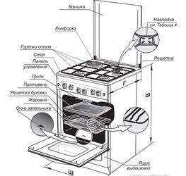 Газовая плита GEFEST 6111-02 белый