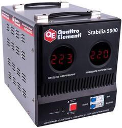Стабилизатор напряжения Quattro Elementi Stabilia 5000