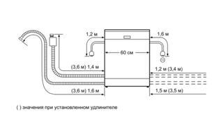 Встраиваемая посудомоечная машина Bosch SMV87TX00R