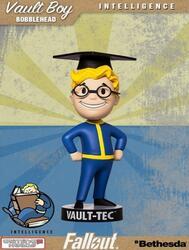 Фигурка персонажа Fallout: VaultBoy 111 - Intelligence