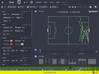 Игра для PC Football Manager 2016