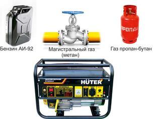 Бензиновый электрогенератор Huter DY4000LG