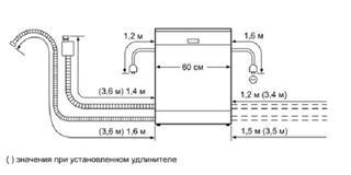Встраиваемая посудомоечная машина Siemens SN66M094RU