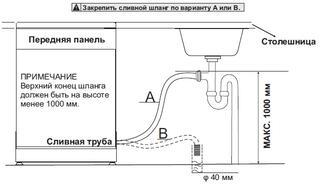 Встраиваемая посудомоечная машина Midea М60ВD-1406D3