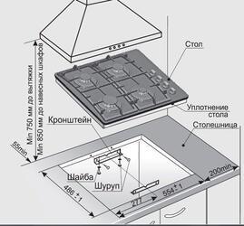 Газовая варочная поверхность Gefest СВН 2230-01 К2