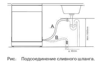 Встраиваемая посудомоечная машина Flavia BI 45 KAMAYA