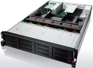 Сервер Lenovo ThinkServer RD440