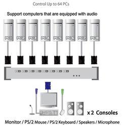 [ATEN CS-228] Переключатель,электрон,KVM+Audio, 2 user PS2+VGA =\>8cpu PS2/PC+VGA, без шнуров,