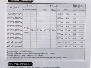 Стабилизатор напряжения DNS AVR VD-2000VA