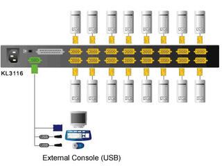 """[ATEN KL3116MA] Переключатель/switch, электрон., KVM, 2 user консоль LCD 17"""" =\> 16 cpu/компьютеров/блоков/портов/port PS2/USB+VGA, с KVM-шнурами PS2 2х1.8м., 1280x1024, 1U 19"""", исп.спец.шнуры, OSD, каскад 512, лат.клавитура, (доп.порты MOUSE PS/2 и USB;А"""