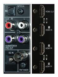 Звуковая панель Sherwood S-7
