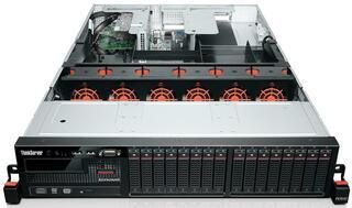 Сервер Lenovo ThinkServer RD640