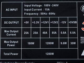Блок питания Thermaltake TR2 RX 1200W [TRX-1200M]