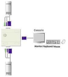 [ATEN CS-12C] Переключатель электрон,KVM,1user PS2+VGA =\> 2cpu PS2+VGA,со шнурами PS2 2х1.2м.,1920x1440,настол,исп.стандарт.шнуры,без OSD,некаскад