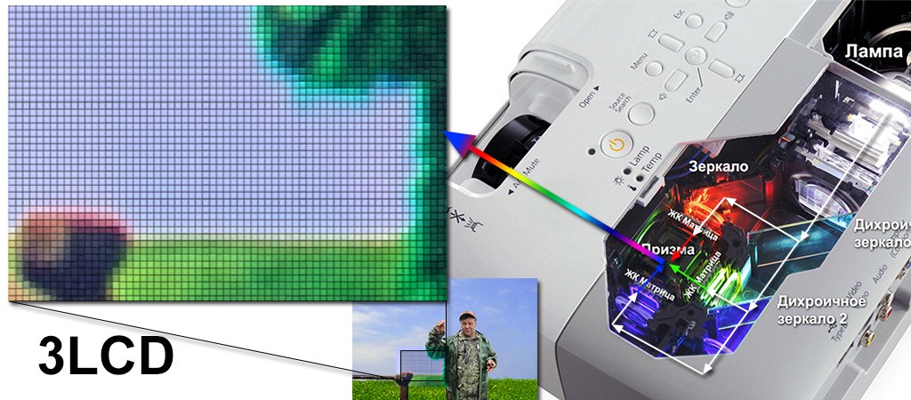 Video i Audio - Kak vybrat proektor (2018)