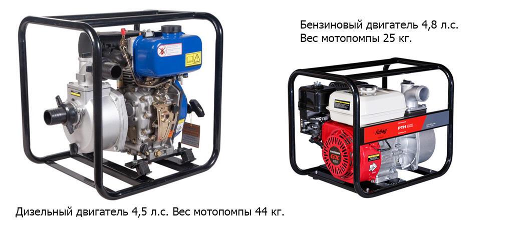 Instrumenty - Kak vybrat motopompu (2018)