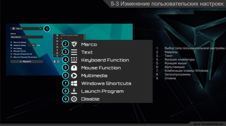 Periferiya - Obzor igrovoy myshi ThunderH3 AM7