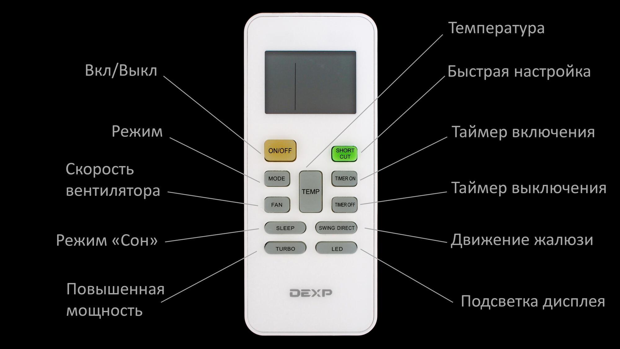 Bytovaya Tehnika - Obzor split-sistemy DEXP AC-R09IMA/W. Leto blizko