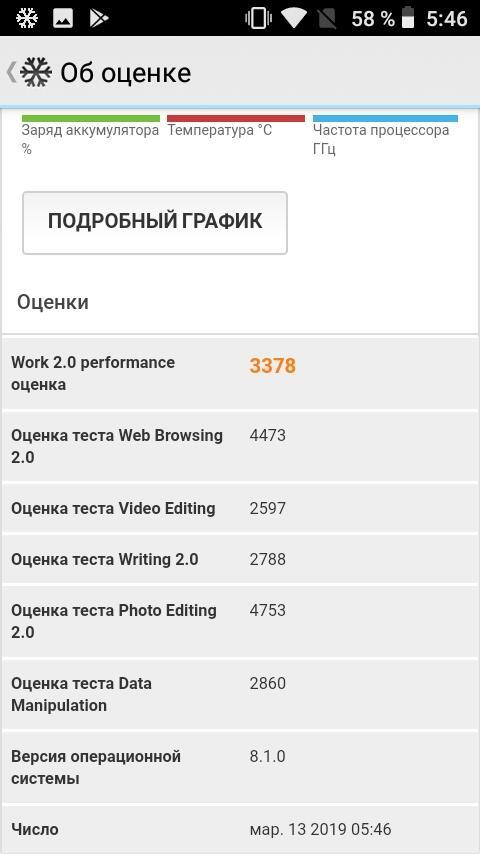 Smartfony i aksessuary - Obzor smartfona Vertex Impress Luck NFC (4G): sverhdostupnyy NFC