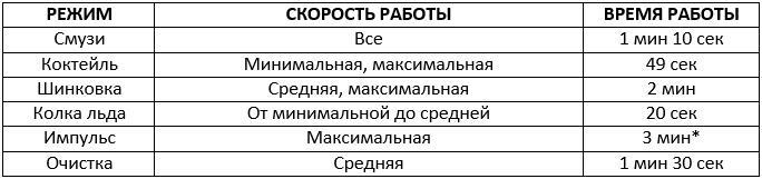 Bytovaya Tehnika - KitFort KT-1342