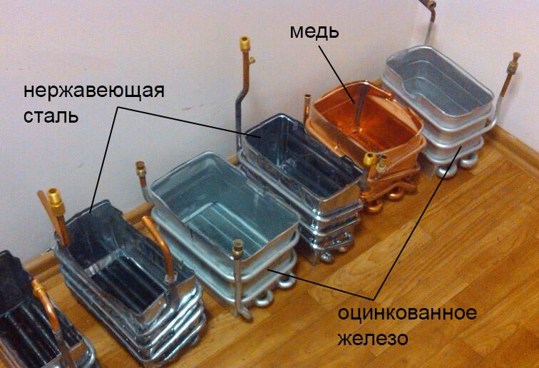 Bytovaya Tehnika - Kak vybrat gazovyy vodonagrevatel