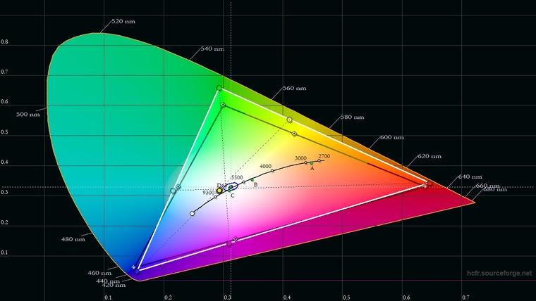 Обзор смартфона HONOR 9X   Смартфоны   Обзоры   Клуб DNS