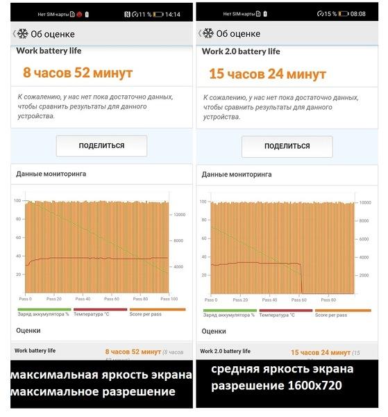 Гаджеты Huawei/Honor - Huawei/Honor - Гаджеты - Каталог -