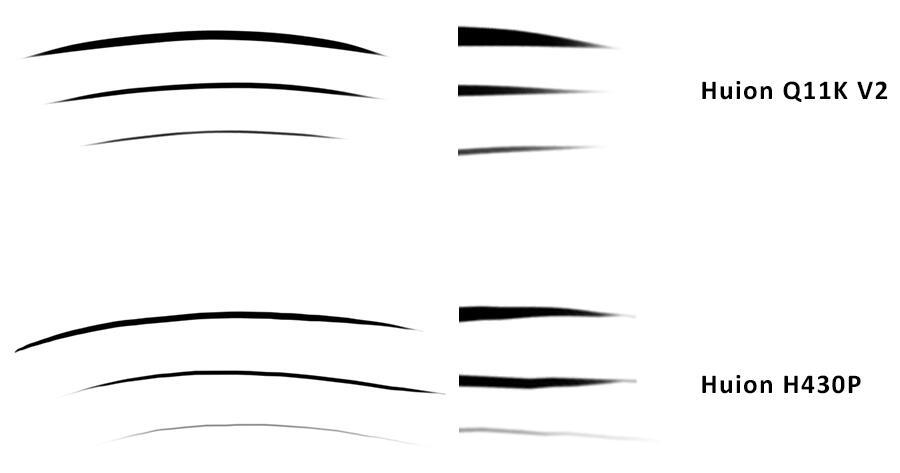 Periferiya - Obzor graficheskogo plansheta Huion Q11K V2
