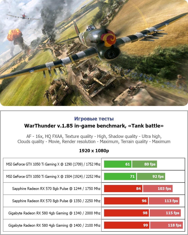 Videokarty - Obzor i testirovanie Radeon RX 570: Back in Red