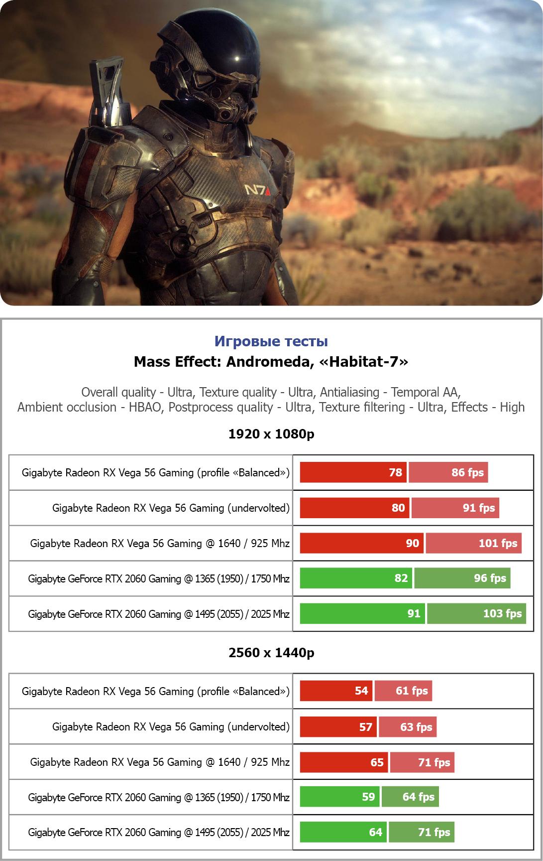 Videokarty - Obzor i testirovanie Radeon RX Vega 56: duh staroy shkoly