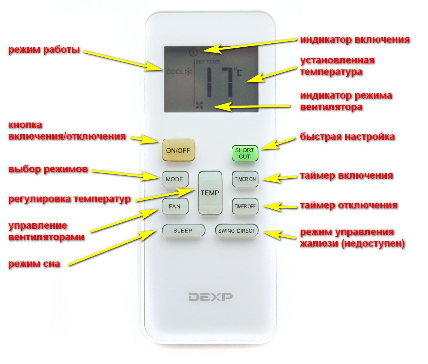 Bytovaya Tehnika - Obzor mobilnogo konditsionera DEXP AC-P08MA/W