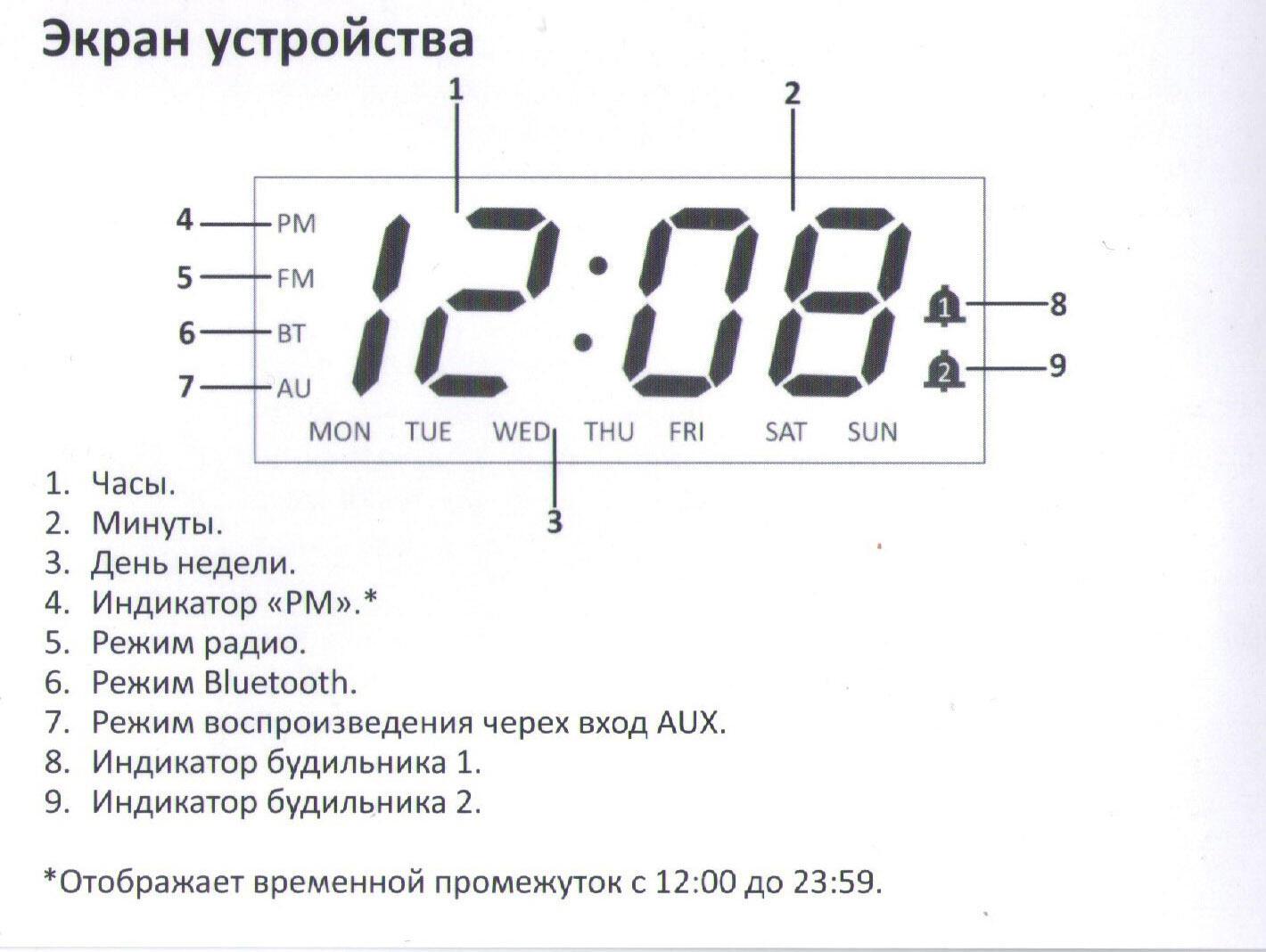 Bytovaya Tehnika - Obzor chasov radiobudilnika DEXP RC-280