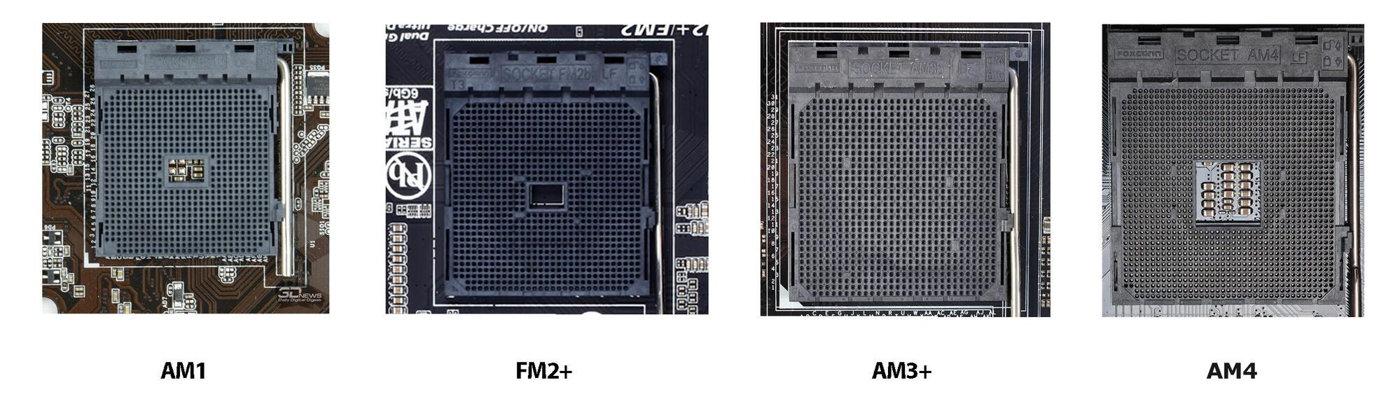 Kompyutery i komplektuyushcie - Kak vybrat tsentralnyy protsessor [2018]