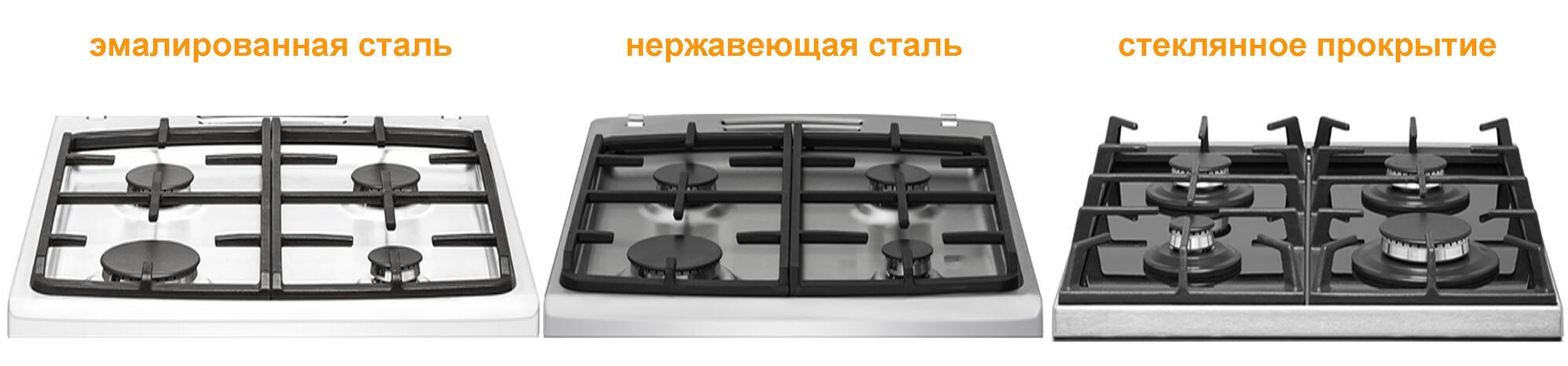 Bytovaya Tehnika - Vybor gazovoy plity (2018)