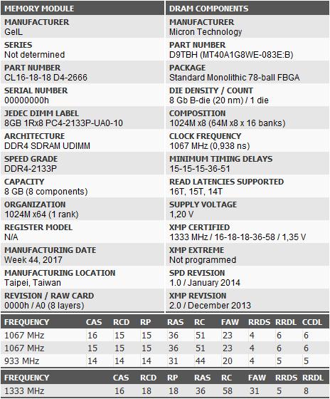 Kompyutery i komplektuyushcie - Obzor i test operativnoy pamyati GeIL Super Luce RGB AMD Edition 2666 MGts 2h8 Gb