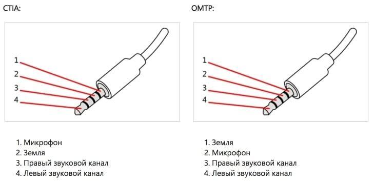 Periferiya - Obzor igrovoy stereogarnitury HyperX Cloud Stinger Core