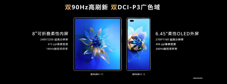 Обзор Huawei Mate X складного инновационного смартфона — Отзывы TehnObzor