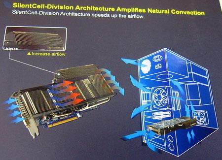 GIGABYTE GV-R677SL-1GD AMD GRAPHICS DRIVER FOR WINDOWS 10