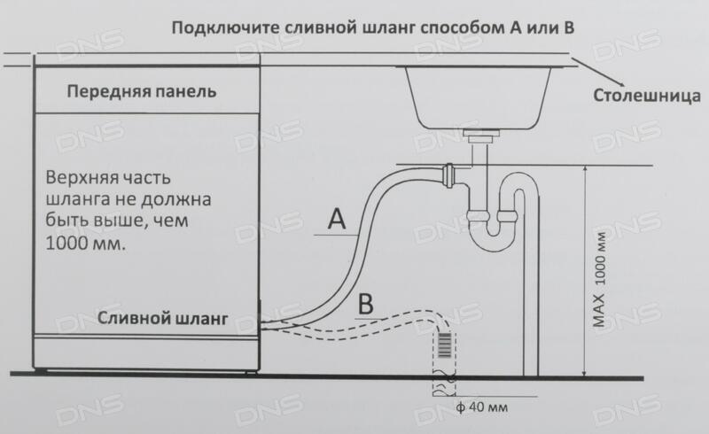 3c9d151aacdf Отзывы покупателей о Посудомоечная машина DEXP M10C7PD серый ...